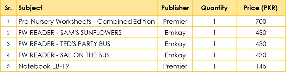 Pre-Nur Price Table